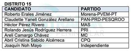 candidatos-distrito-15-2019